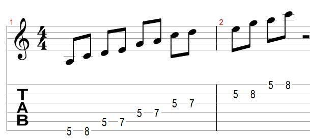 Eric Clapton RRR Tab